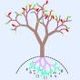@code-tree