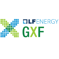 Open Smart Grid Platform