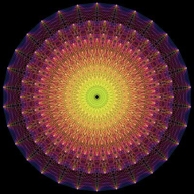 oneTimePad (Dylan Herman) / Repositories · GitHub