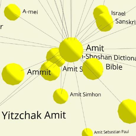 Amit Nambiar's avatar