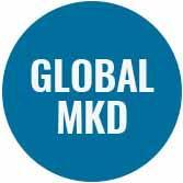 @globalmkd