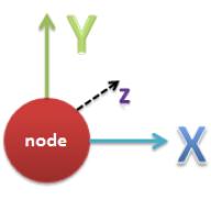 @node
