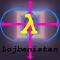 @lojbanistan