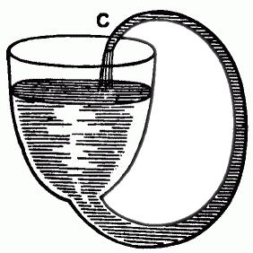 chymyst-core