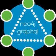 @neo4j-graphql