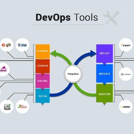 Kubernetes Operations (kops) - 生产级K8s安装,升级和管理 - Go开发 ...